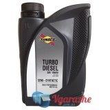 Моторна олива Sunoco Turbo Diesel 10W-40 60л.